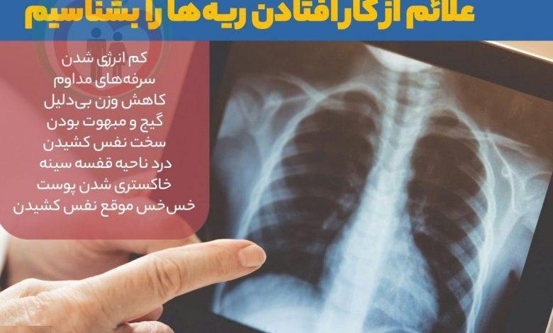 علائم از کار افتادن ریه ها و شناخت نشانه های خطرناک و جدی